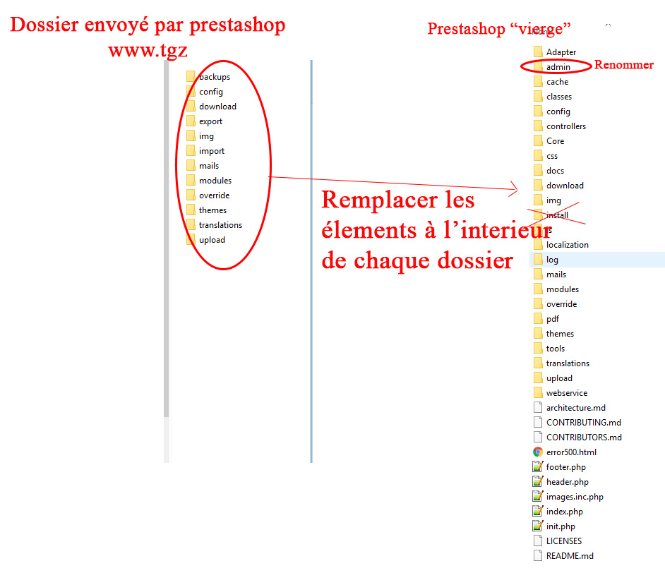 remplacer